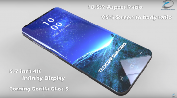 Galaxy S9 expected features and rumors